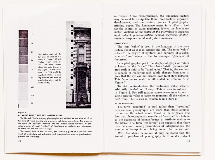 Minor White's Zone System Manual revisited